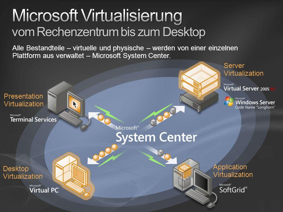 Microsoft Virtualisierung vom Rechenzentrum bis zum Desktop