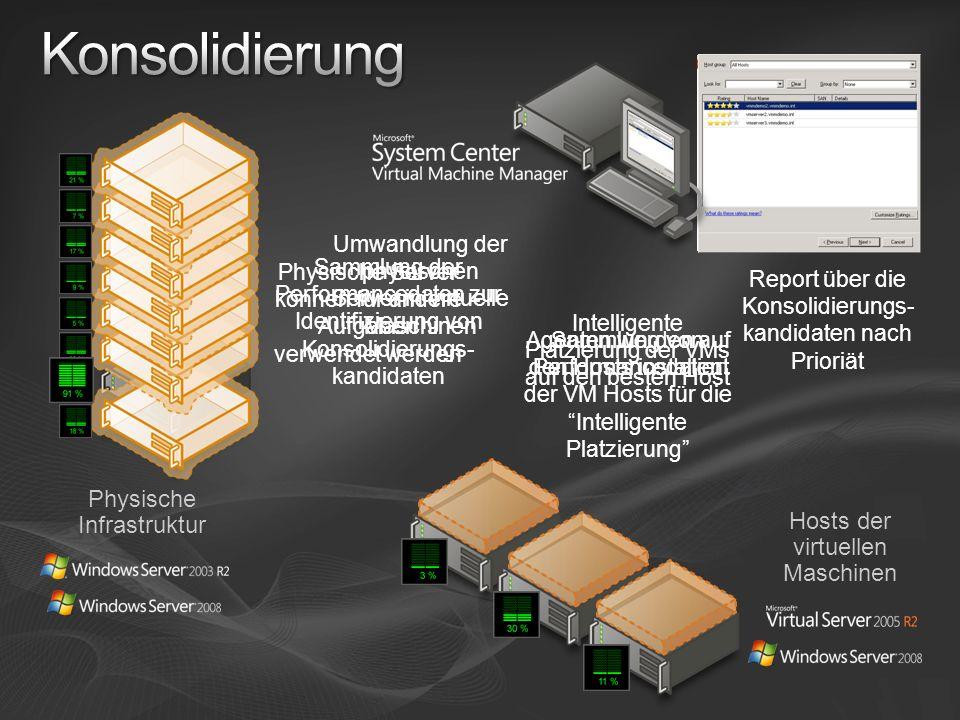 Konsolidierung Physische Infrastruktur Hosts der virtuellen Maschinen