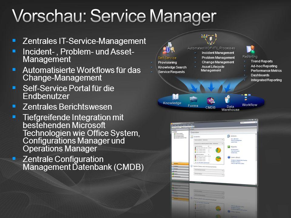 Vorschau: Service Manager