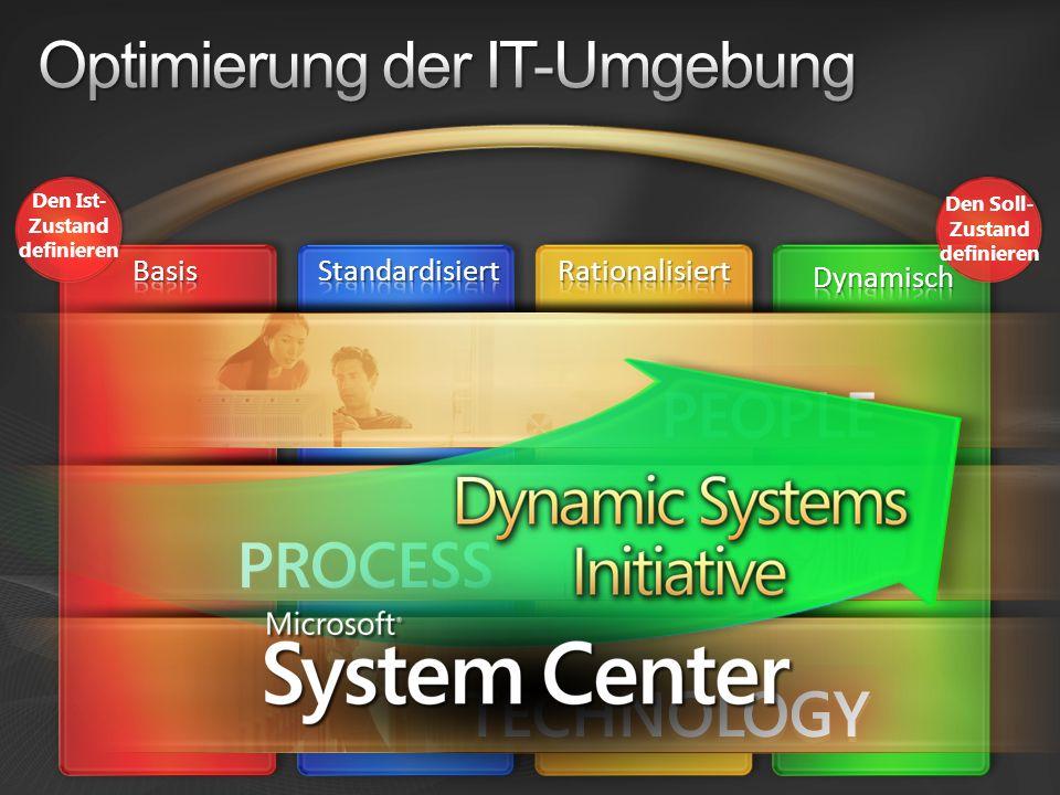 Optimierung der IT-Umgebung