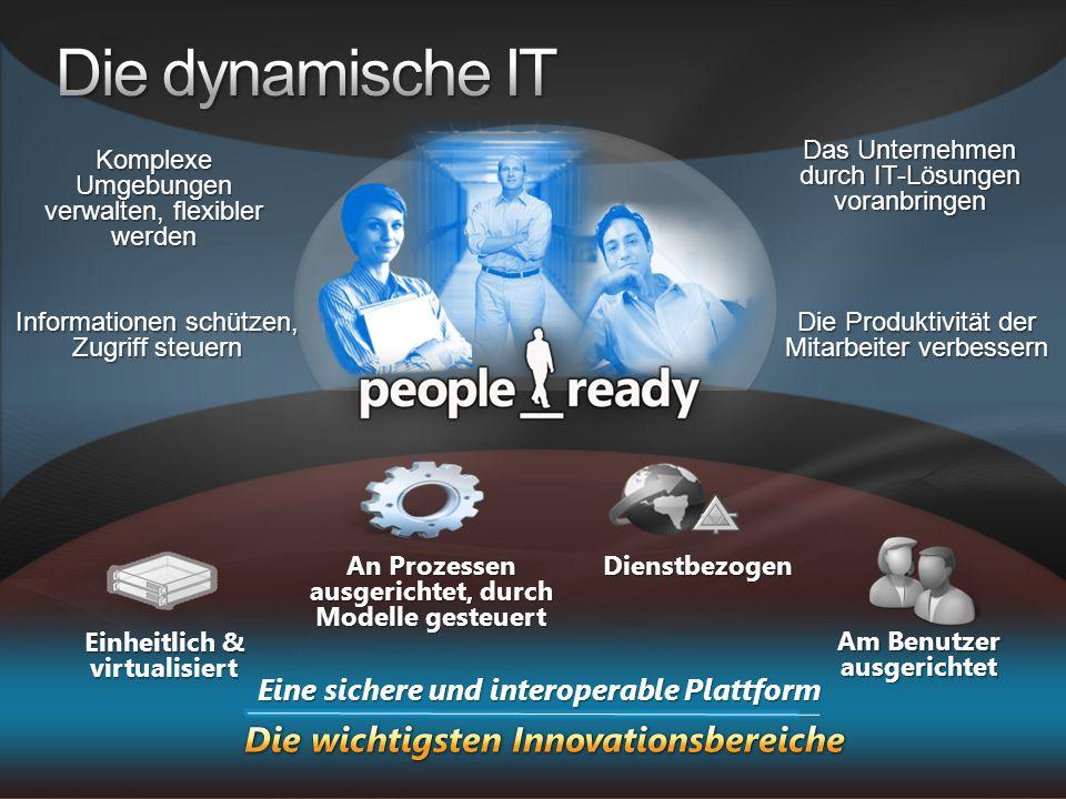 Die dynamische IT Die wichtigsten Innovationsbereiche