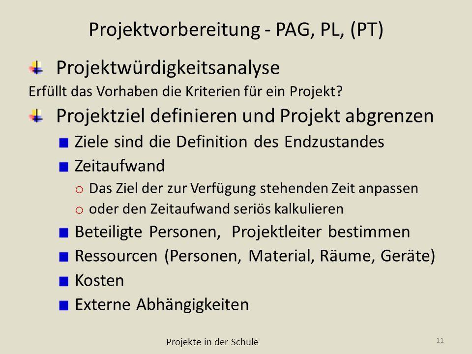 Projektvorbereitung - PAG, PL, (PT)