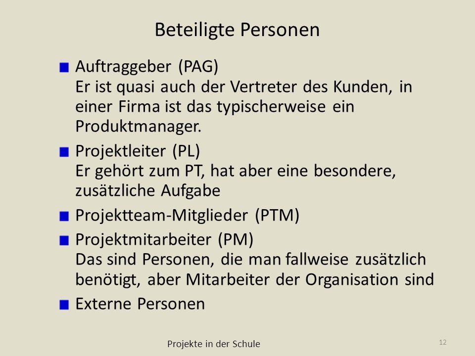 Beteiligte Personen Auftraggeber (PAG) Er ist quasi auch der Vertreter des Kunden, in einer Firma ist das typischerweise ein Produktmanager.
