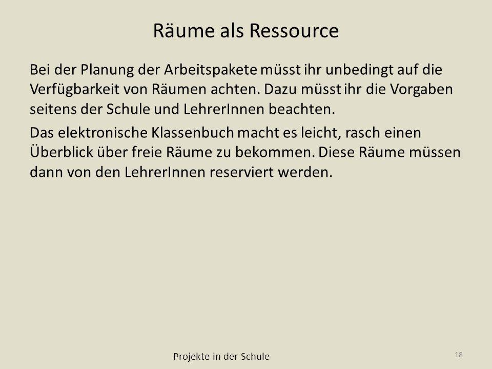 Räume als Ressource