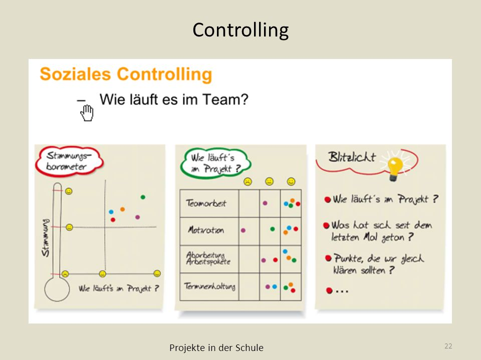 Controlling Projekte in der Schule