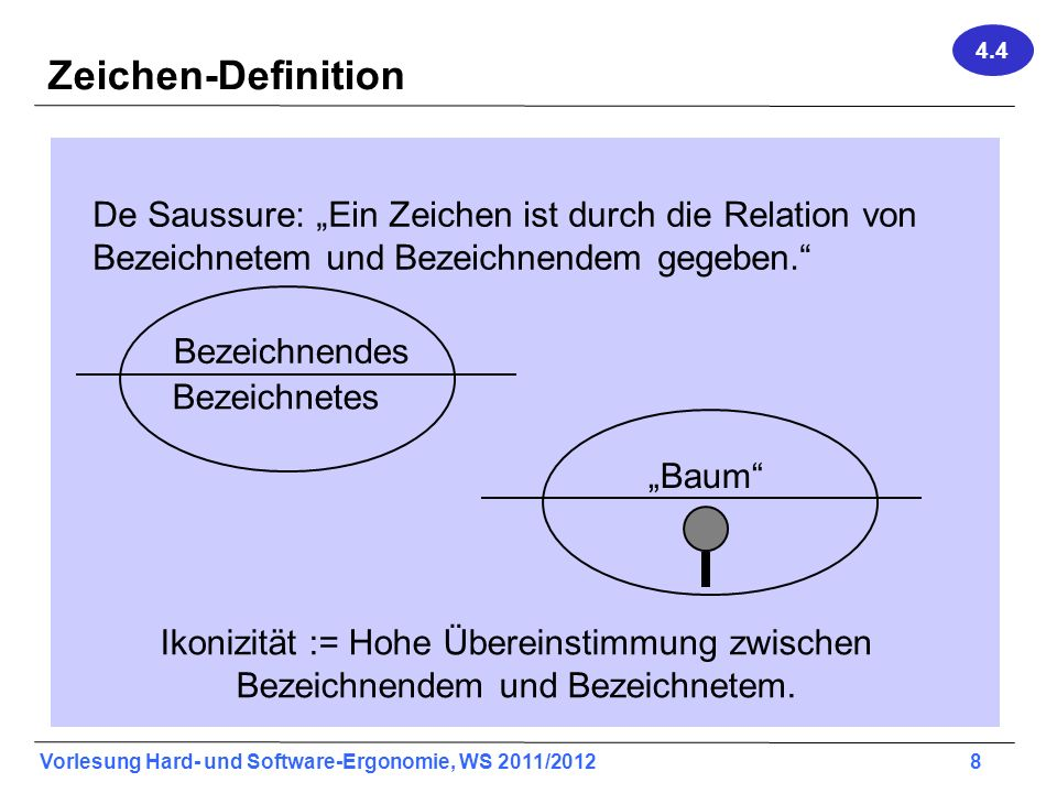 """4.4 Zeichen-Definition. De Saussure: """"Ein Zeichen ist durch die Relation von Bezeichnetem und Bezeichnendem gegeben."""