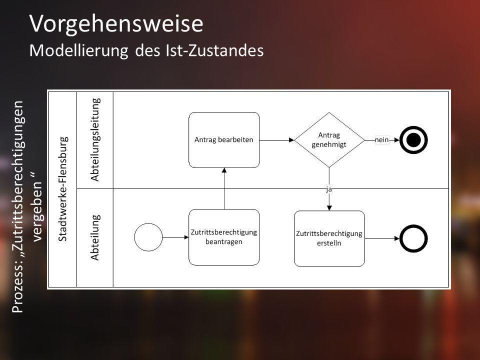 Vorgehensweise Modellierung des Ist-Zustandes