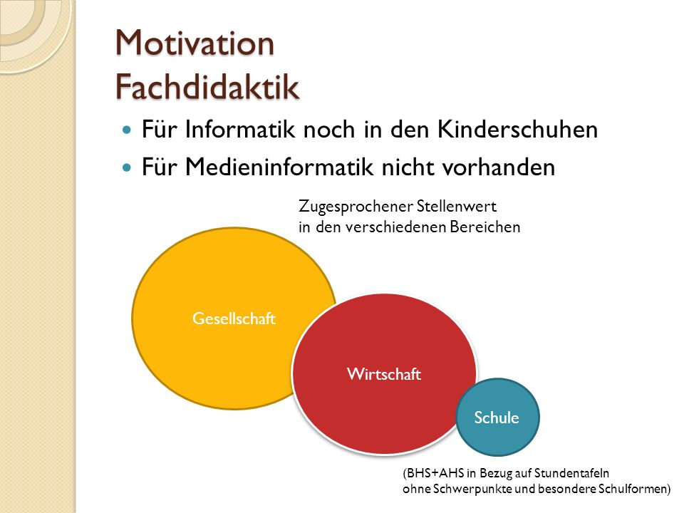 Motivation Fachdidaktik