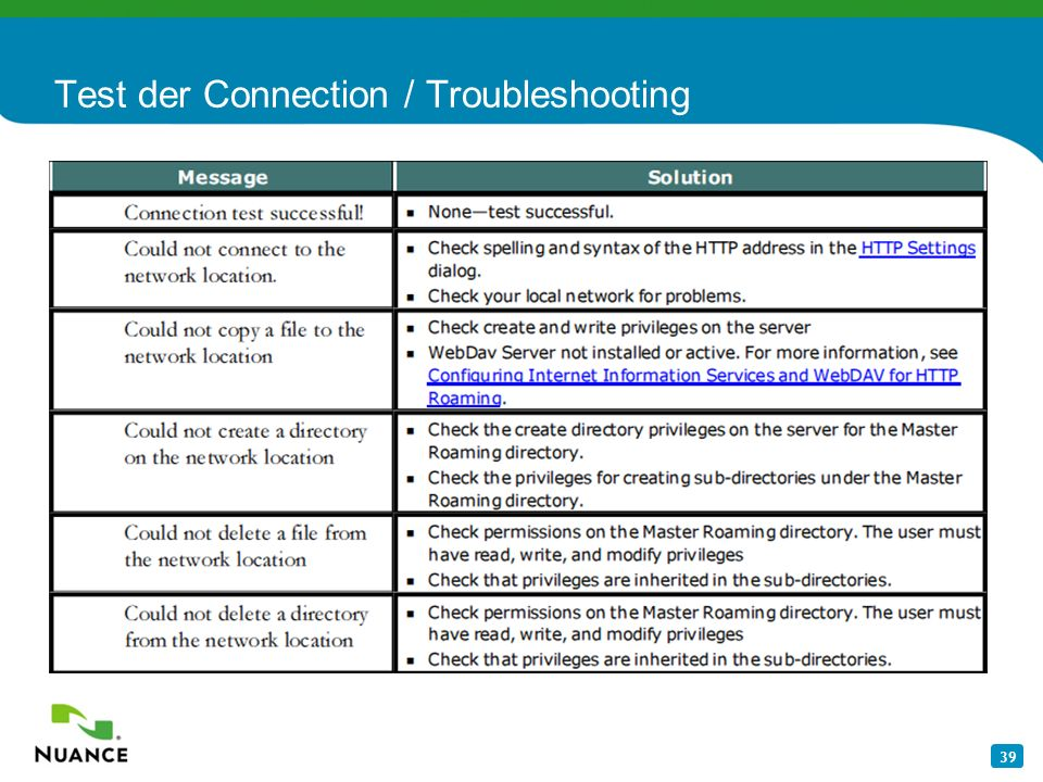 Test der Connection / Troubleshooting