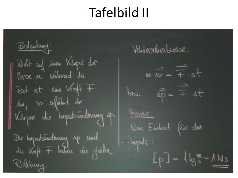 Tafelbild II