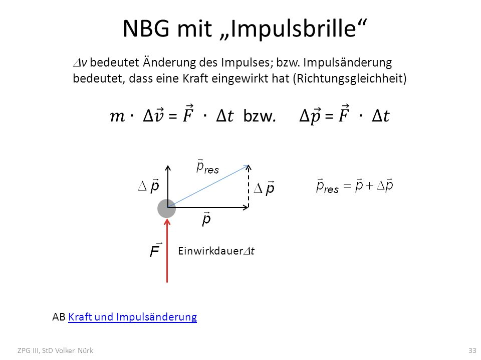"NBG mit ""Impulsbrille"