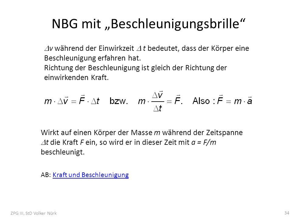 """NBG mit """"Beschleunigungsbrille"""