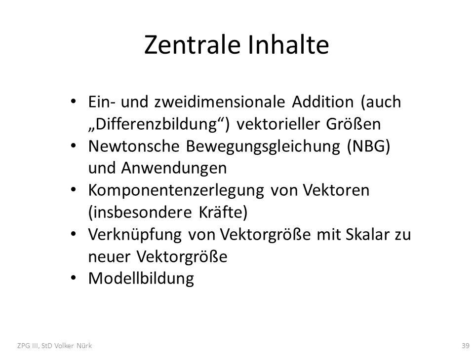 """Zentrale InhalteEin- und zweidimensionale Addition (auch """"Differenzbildung ) vektorieller Größen."""