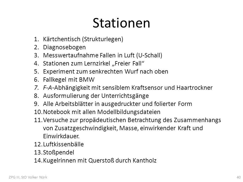 Stationen Kärtchentisch (Strukturlegen) Diagnosebogen
