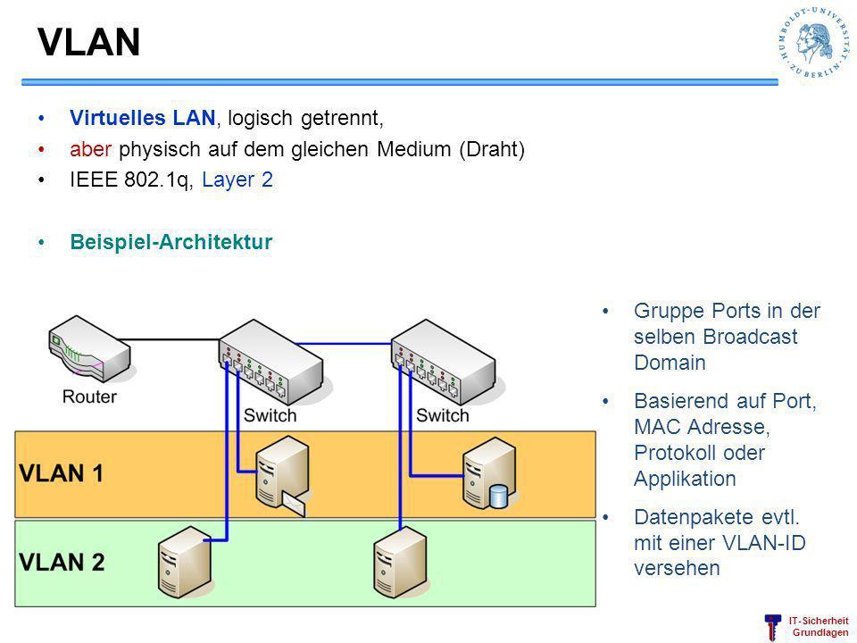 VLAN Virtuelles LAN, logisch getrennt,