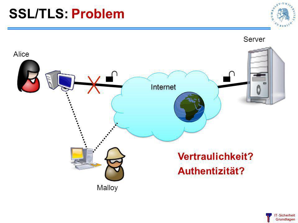SSL/TLS: Problem Vertraulichkeit Authentizität Server Alice Internet