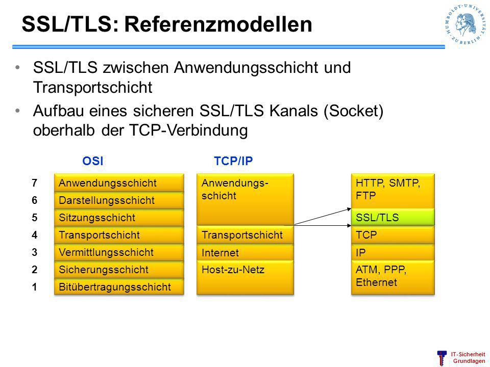 SSL/TLS: Referenzmodellen