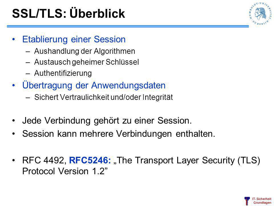 SSL/TLS: Überblick Etablierung einer Session