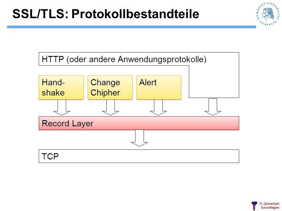 SSL/TLS: Protokollbestandteile