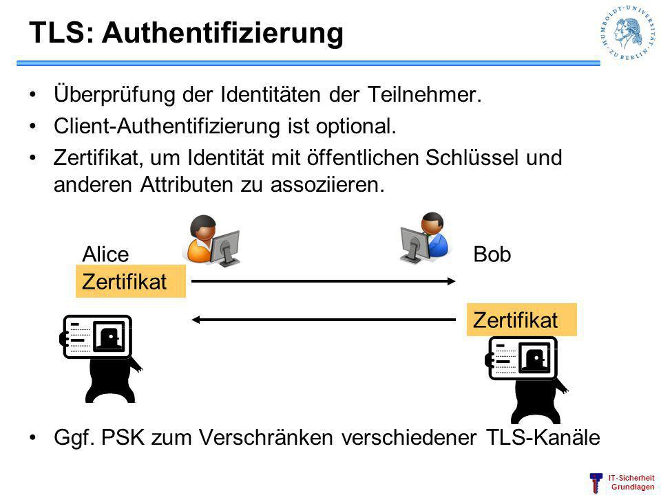 TLS: Authentifizierung