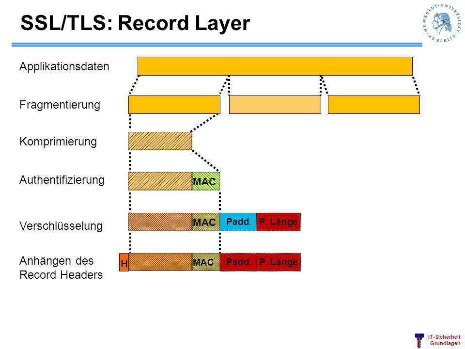 SSL/TLS: Record Layer Applikationsdaten Fragmentierung Komprimierung