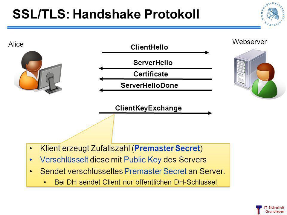 SSL/TLS: Handshake Protokoll