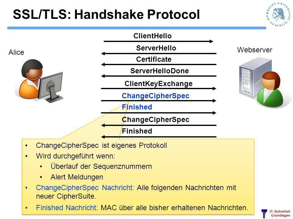 SSL/TLS: Handshake Protocol