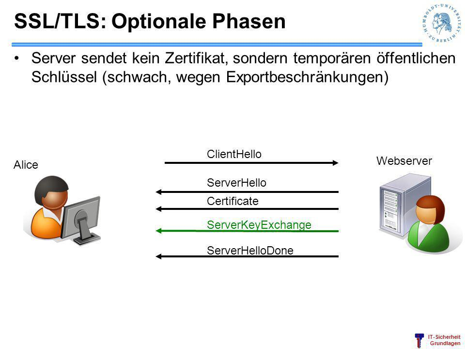 SSL/TLS: Optionale Phasen