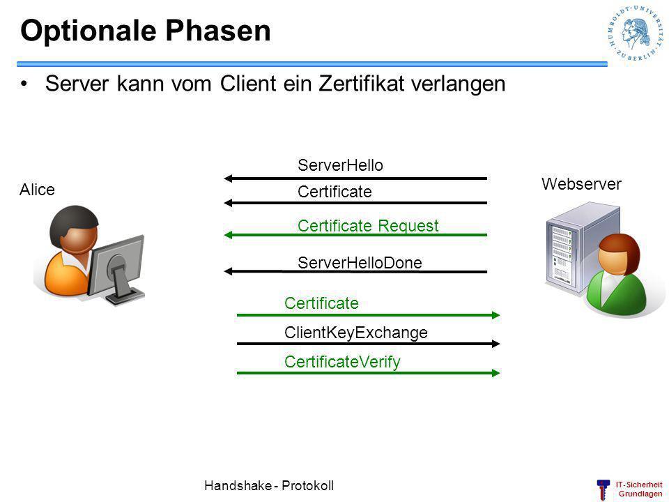 Optionale Phasen Server kann vom Client ein Zertifikat verlangen
