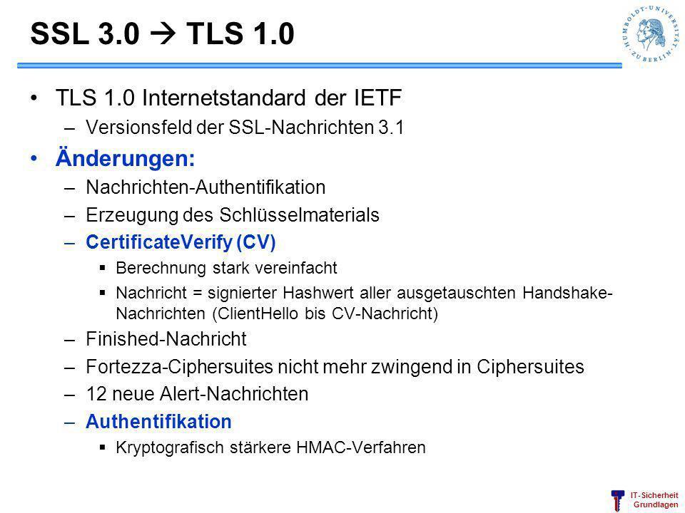 SSL 3.0  TLS 1.0 TLS 1.0 Internetstandard der IETF Änderungen:
