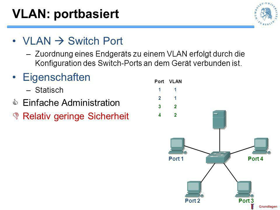 VLAN: portbasiert VLAN  Switch Port Eigenschaften