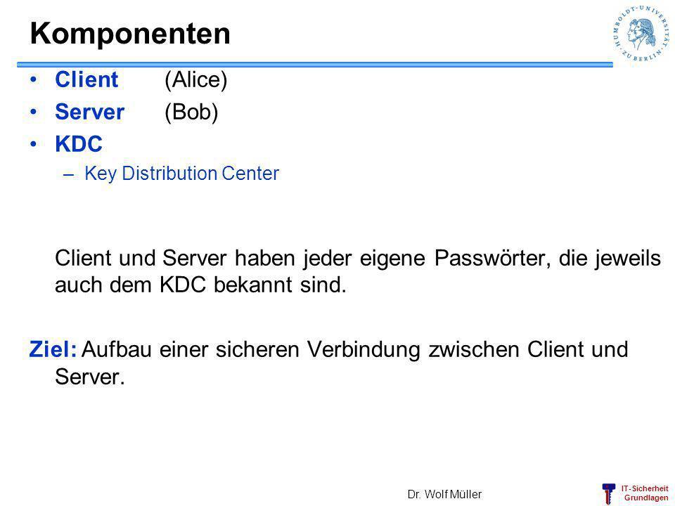 Komponenten Client (Alice) Server (Bob) KDC