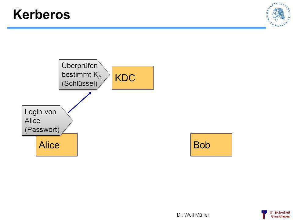 Kerberos KDC Alice Bob Überprüfen bestimmt KA (Schlüssel) Login von