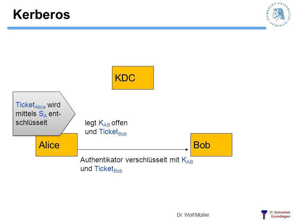 Kerberos KDC Alice Bob TicketAlice wird mittels SA ent- schlüsselt