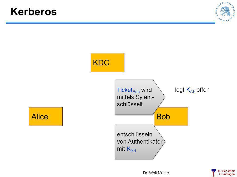 Kerberos KDC Alice Bob TicketBob wird legt KAB offen