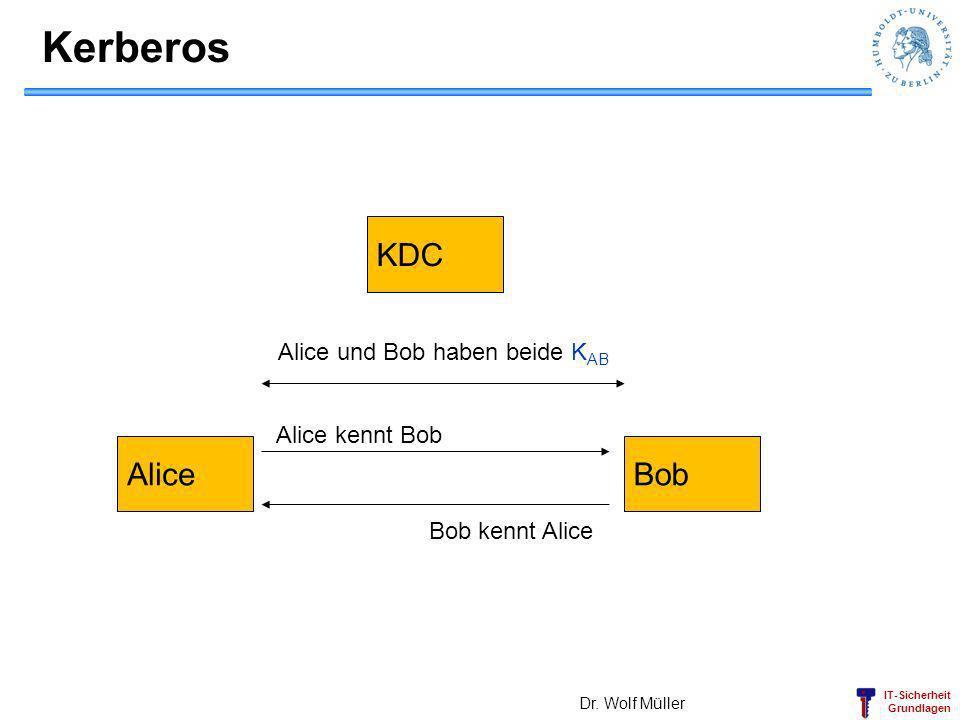 Kerberos KDC Alice Bob Alice und Bob haben beide KAB Alice kennt Bob