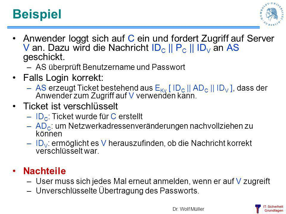 Beispiel Anwender loggt sich auf C ein und fordert Zugriff auf Server V an. Dazu wird die Nachricht IDC || PC || IDV an AS geschickt.