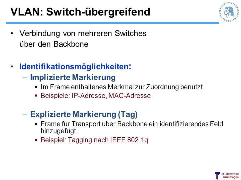 VLAN: Switch-übergreifend