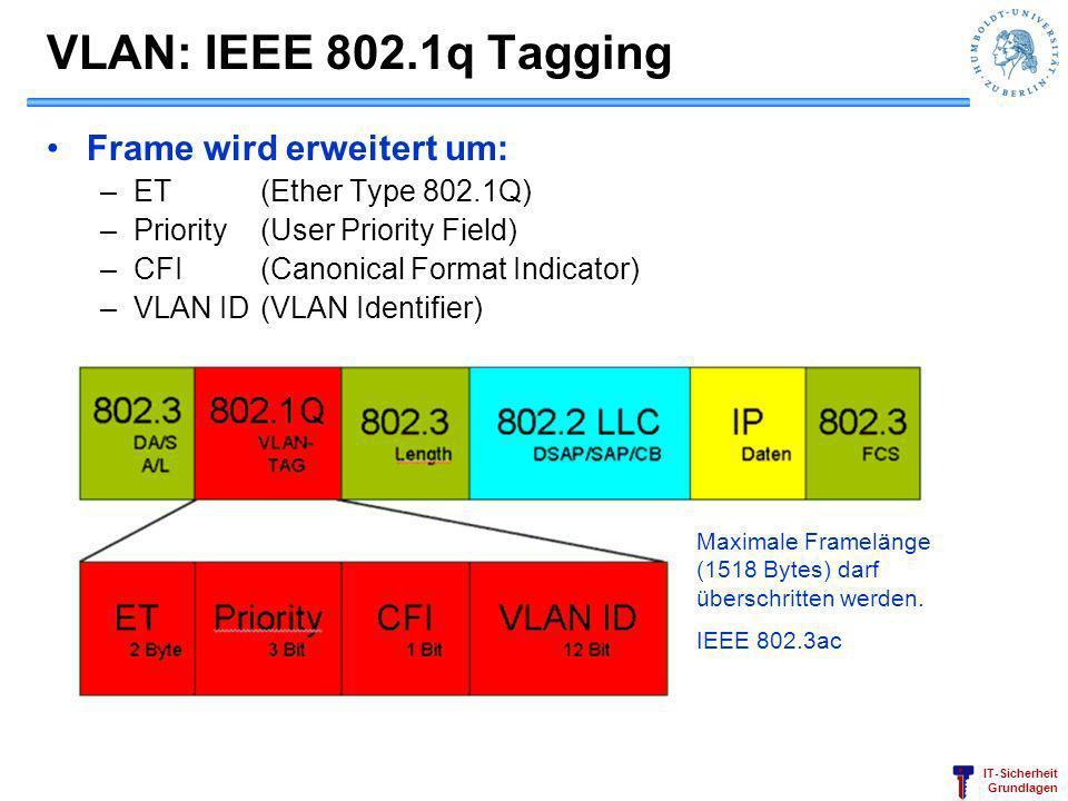VLAN: IEEE 802.1q Tagging Frame wird erweitert um:
