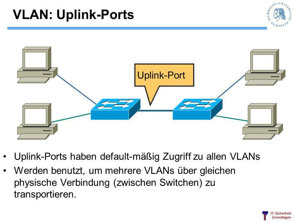VLAN: Uplink-Ports Uplink-Port