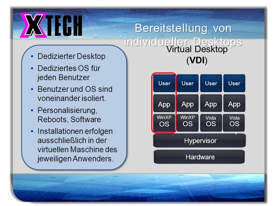 Bereitstellung von individueller Desktops