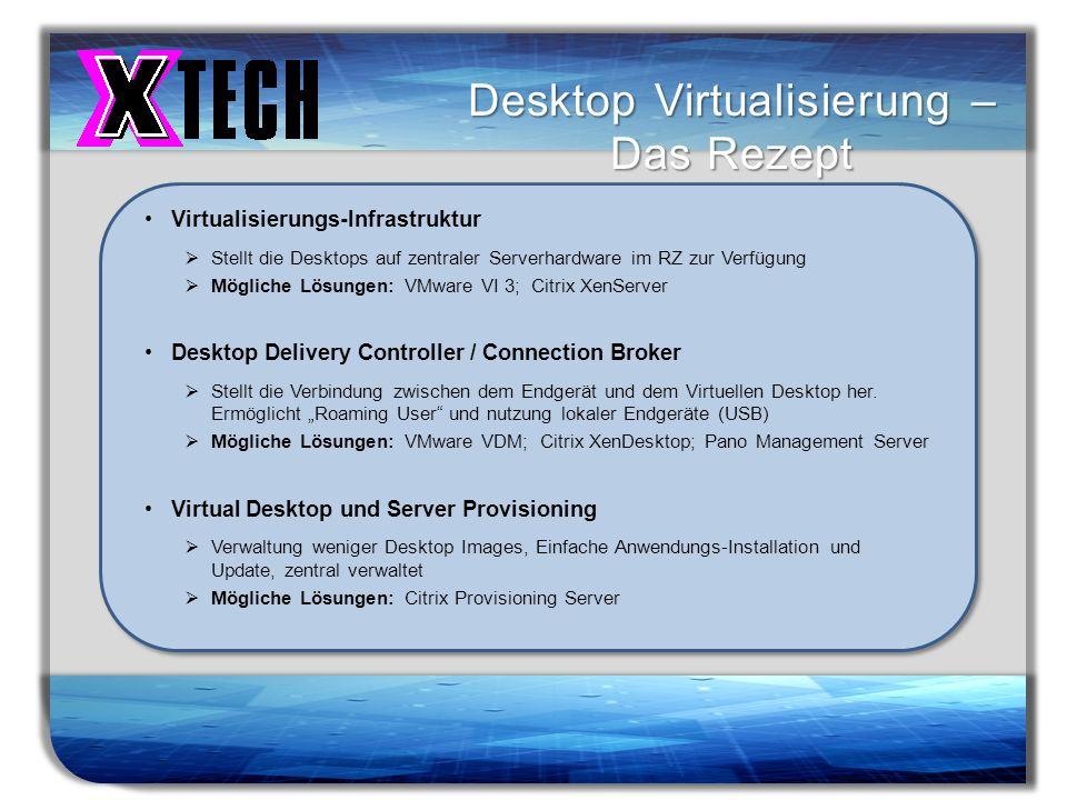 Desktop Virtualisierung – Das Rezept