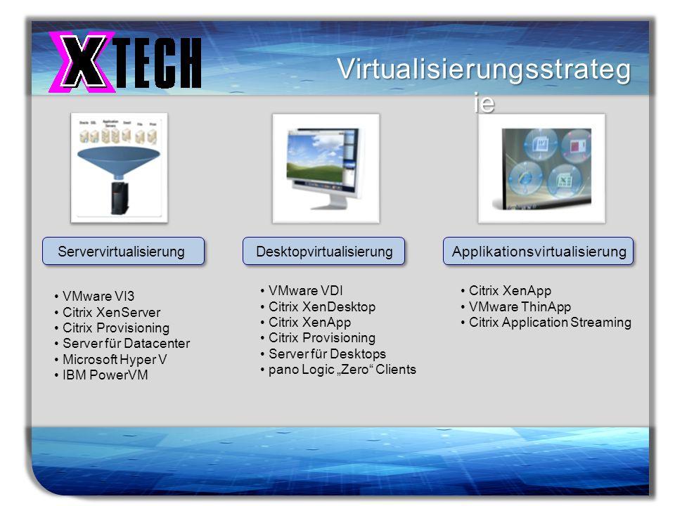 Virtualisierungsstrategie