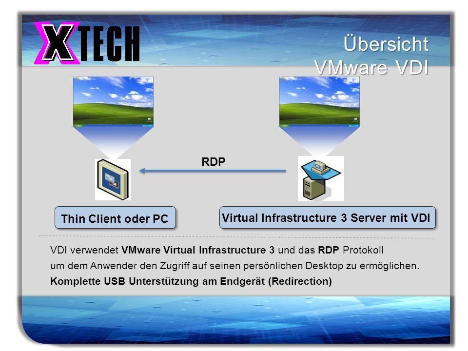Übersicht VMware VDI RDP Thin Client oder PC