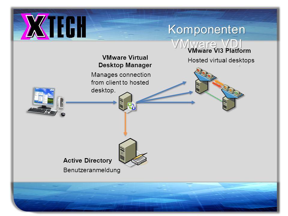 Komponenten VMware VDI