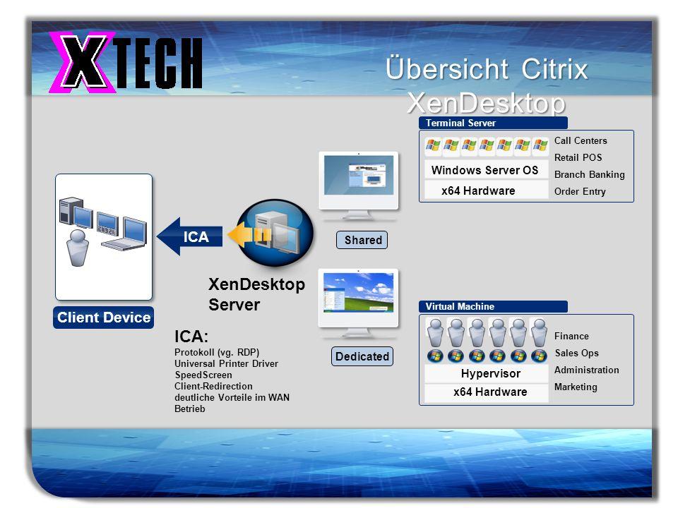 Übersicht Citrix XenDesktop