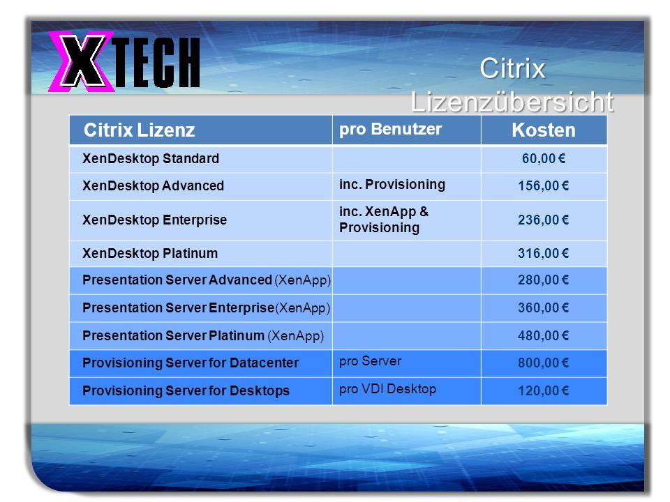 Citrix Lizenzübersicht