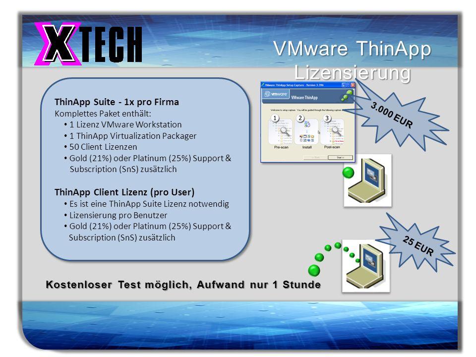VMware ThinApp Lizensierung