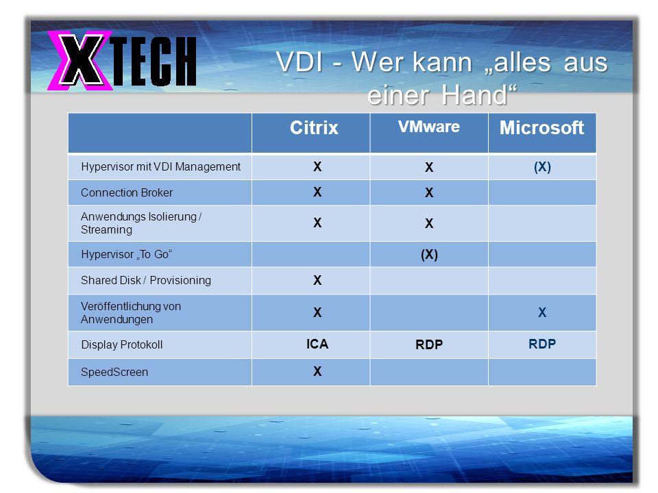 """VDI - Wer kann """"alles aus einer Hand"""