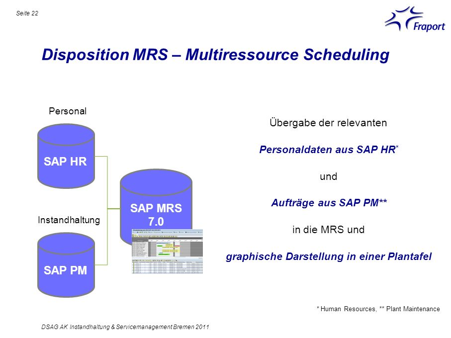 Disposition MRS – Multiressource Scheduling